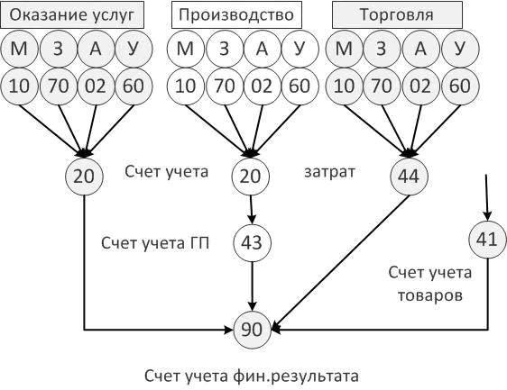 III.jpg